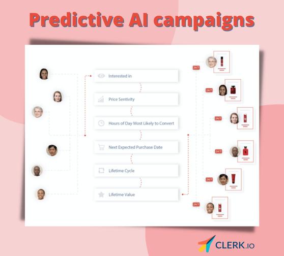 AI campaigns-1