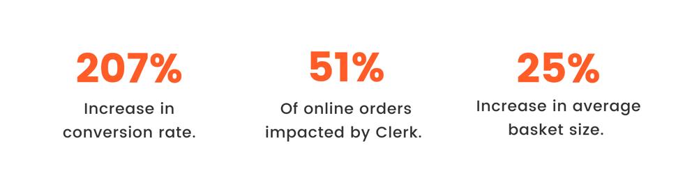 Customer Story_ GrejFreak Stats