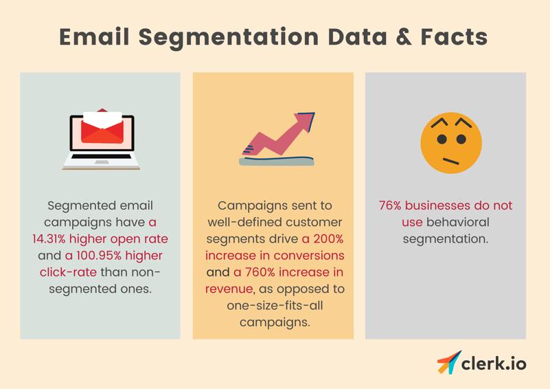 Email Segmentation Data & Facts Clerk.io
