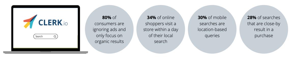 SEO Statistics E-commerce-1