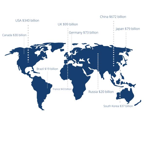 Top 10 largest E-Commerce Markets-1