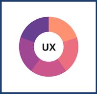 UX E-commerce Cover