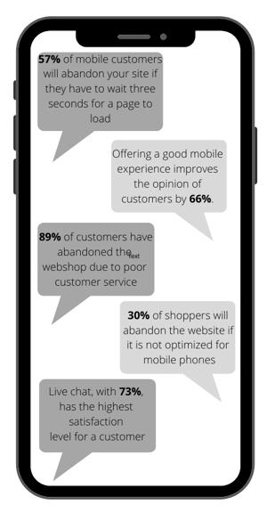 User Experience Statistics E-commerce-1
