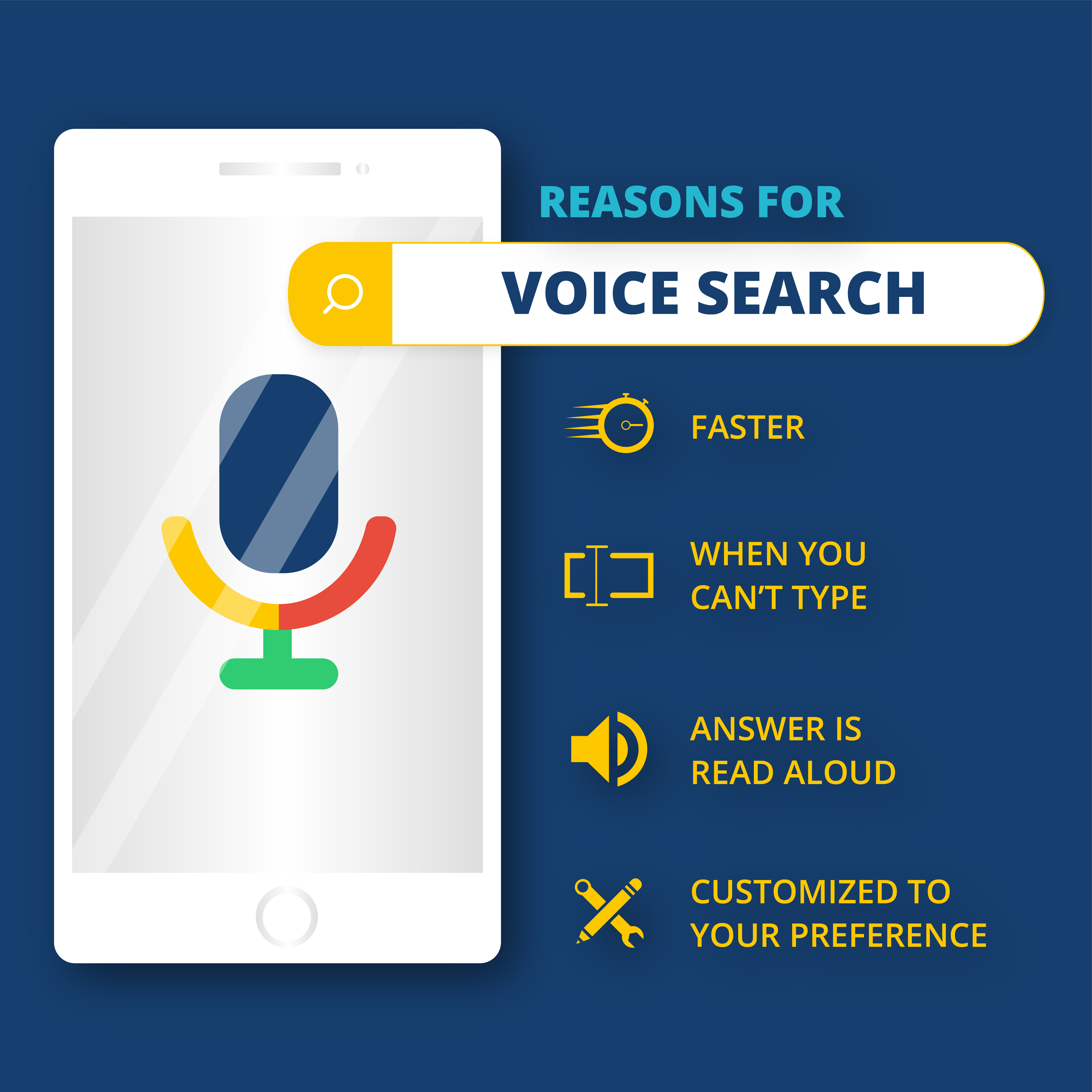 VoiceSearchReasons