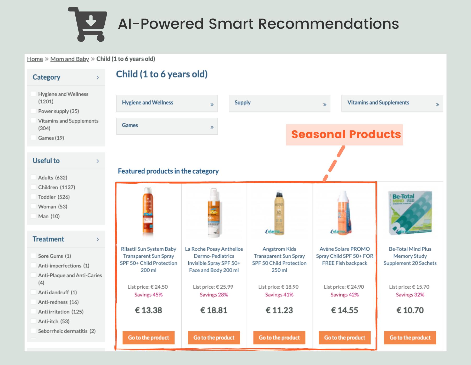 eFarma- Recommendations