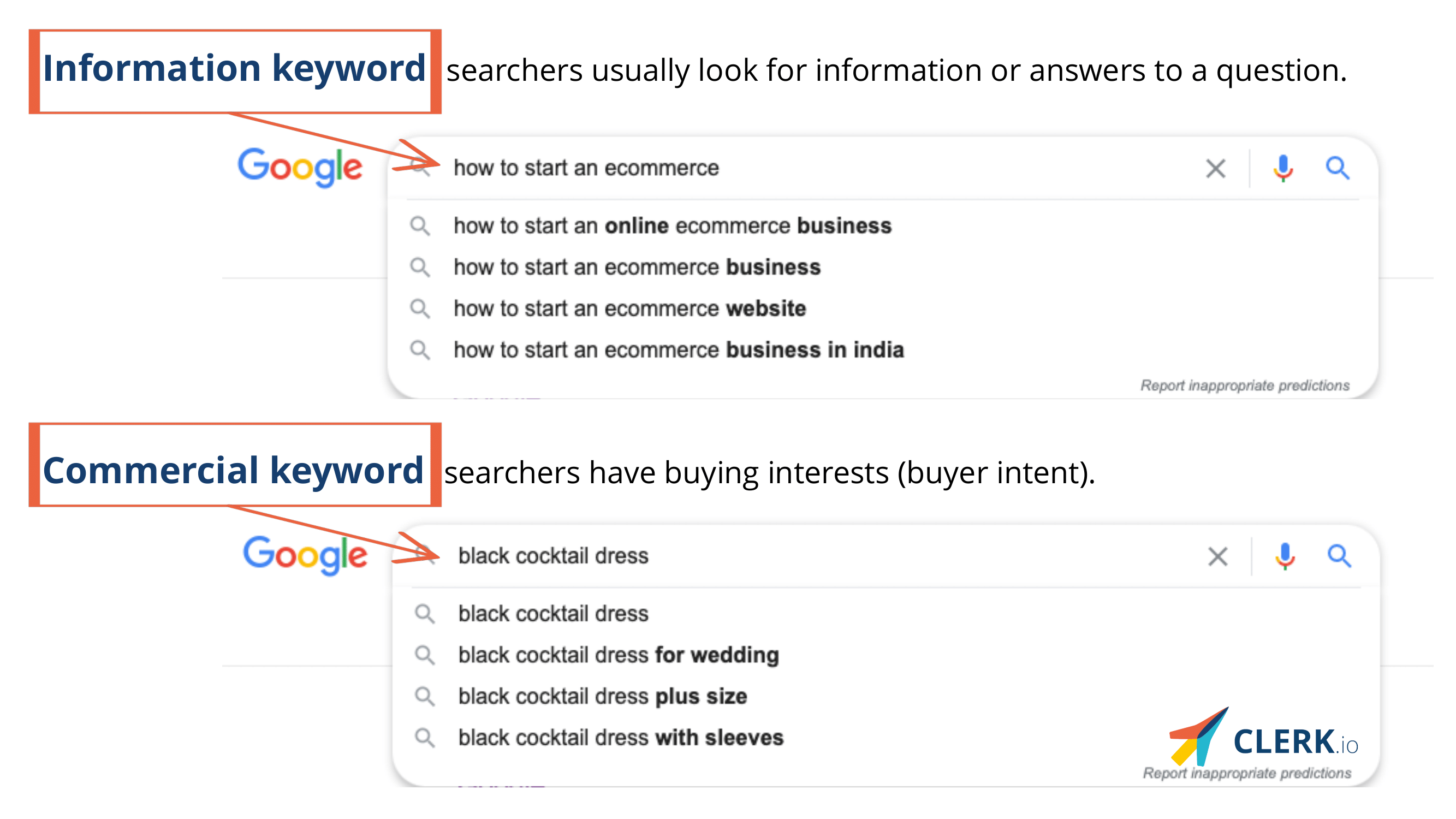 information keyword versus commercial keyword