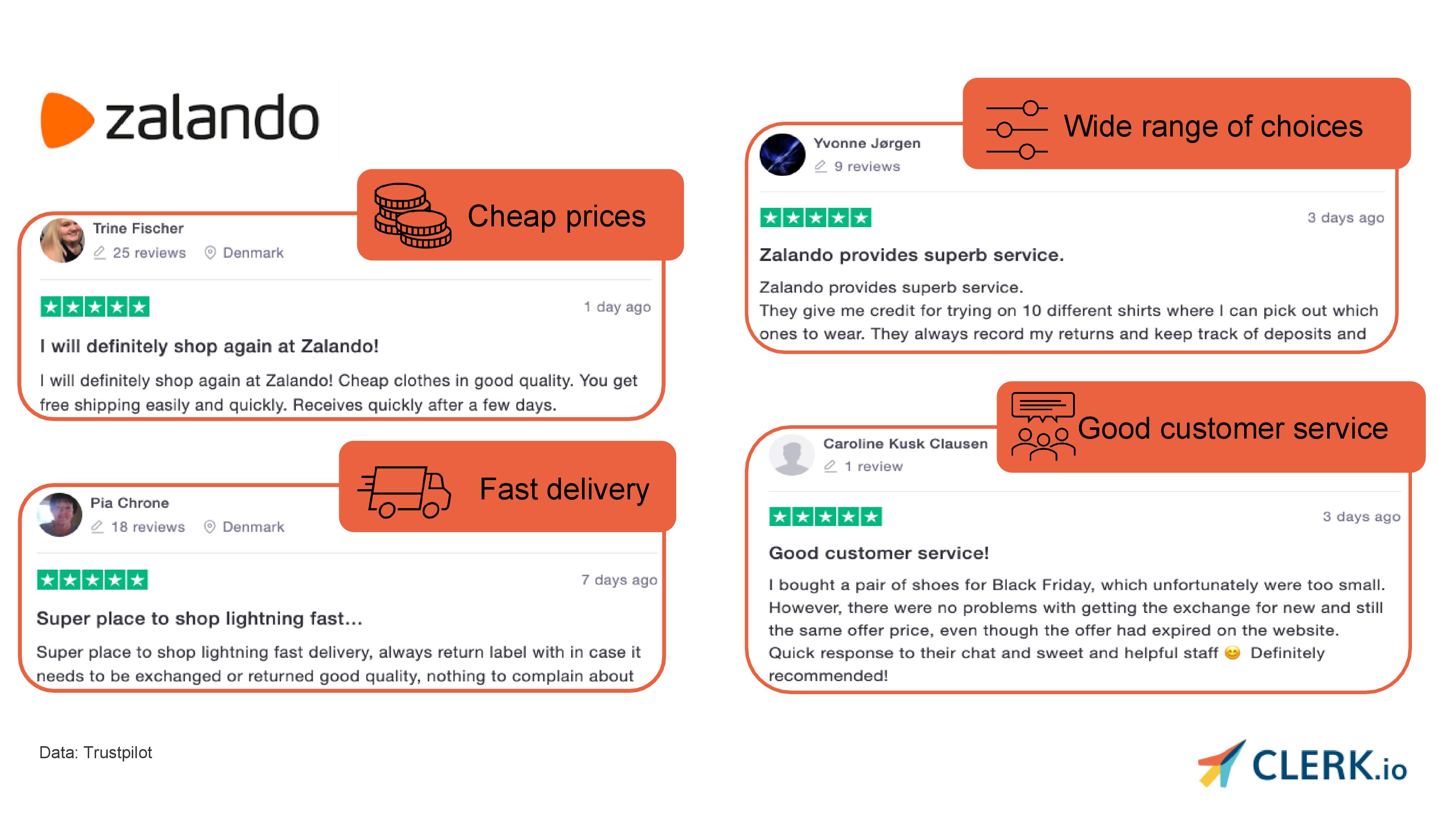 Zalando trustpilot reviews